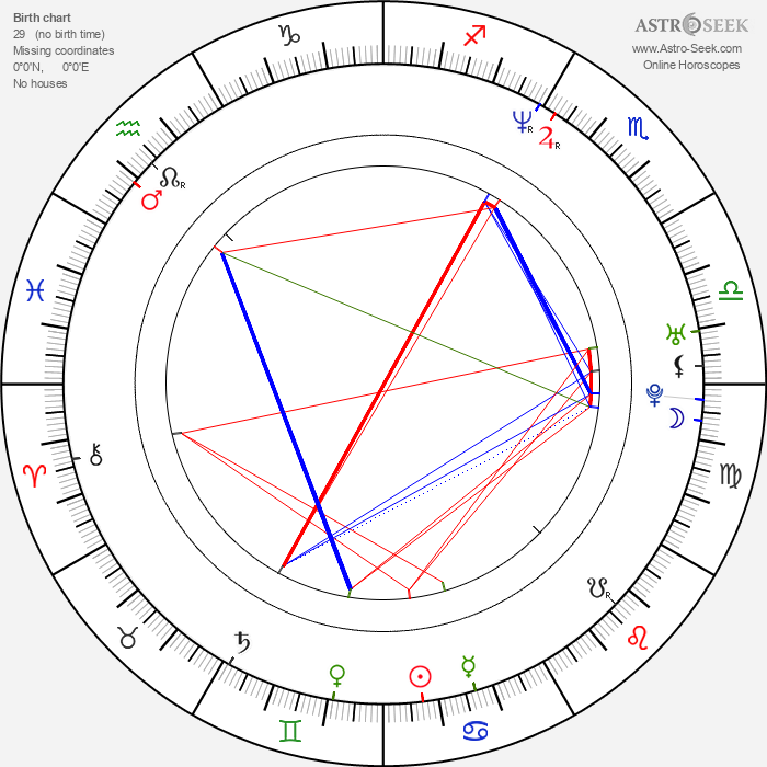 Christina Chang - Astrology Natal Birth Chart