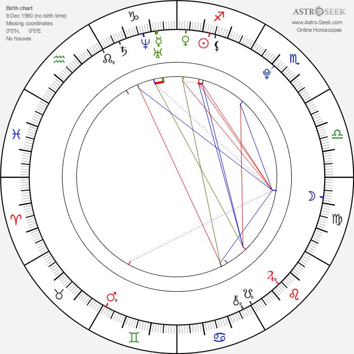 Christina Klein - Astrology Natal Birth Chart