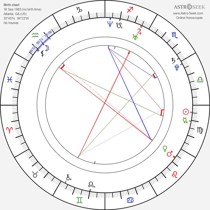 Christina Lindley - Astrology Natal Birth Chart