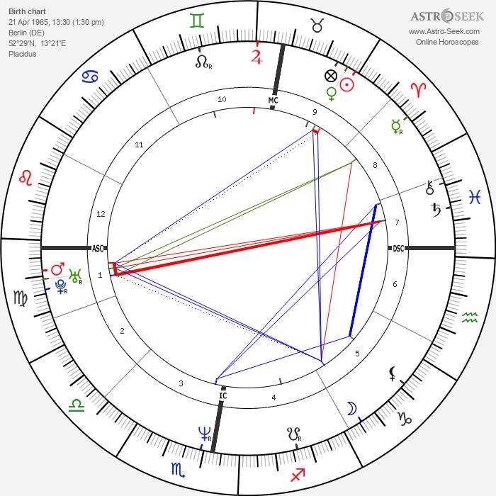 Christina Plate - Astrology Natal Birth Chart