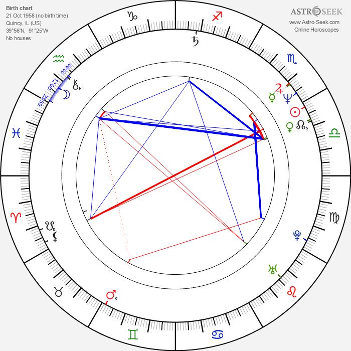 Christina Saffran - Astrology Natal Birth Chart