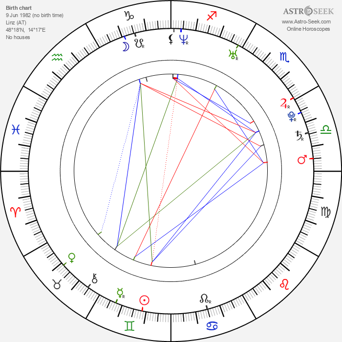 Christina Stürmer - Astrology Natal Birth Chart