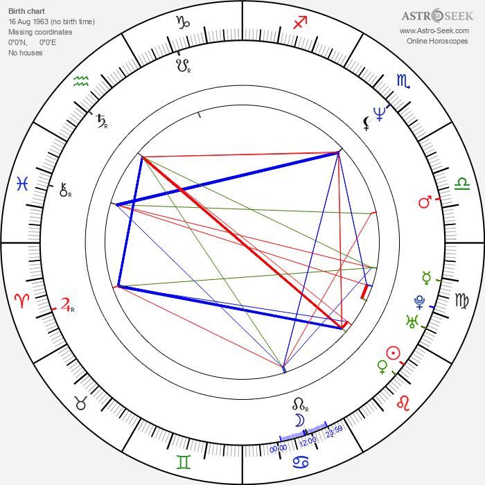 Christine Cavanaugh - Astrology Natal Birth Chart