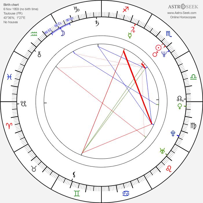 Christine De Veyrac - Astrology Natal Birth Chart
