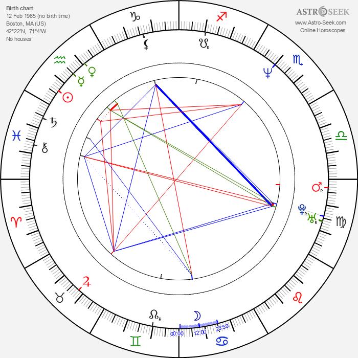 Christine Elise - Astrology Natal Birth Chart