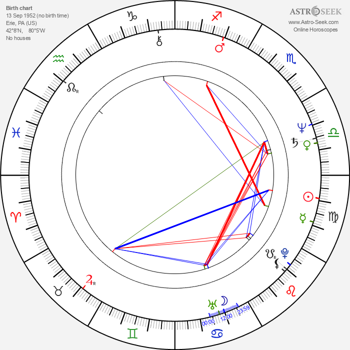 Christine Estabrook - Astrology Natal Birth Chart