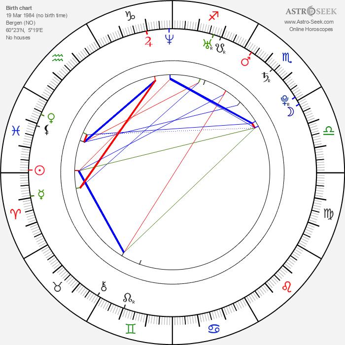 Christine Guldbrandsen - Astrology Natal Birth Chart