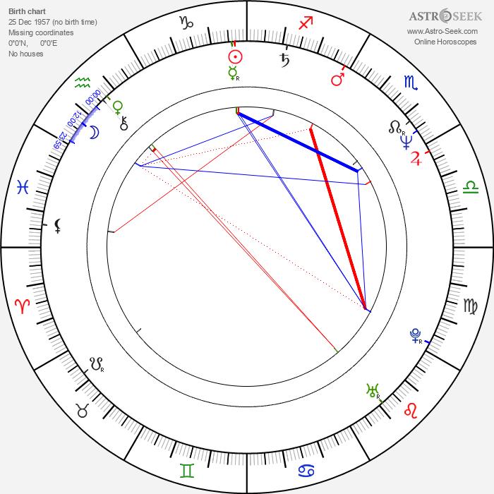 Christine Hakim - Astrology Natal Birth Chart
