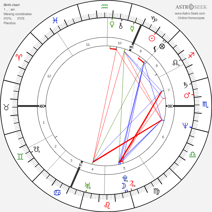 Christine Lagarde - Astrology Natal Birth Chart