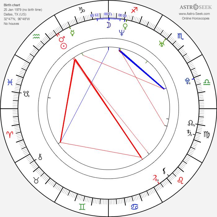 Christine Lakin - Astrology Natal Birth Chart