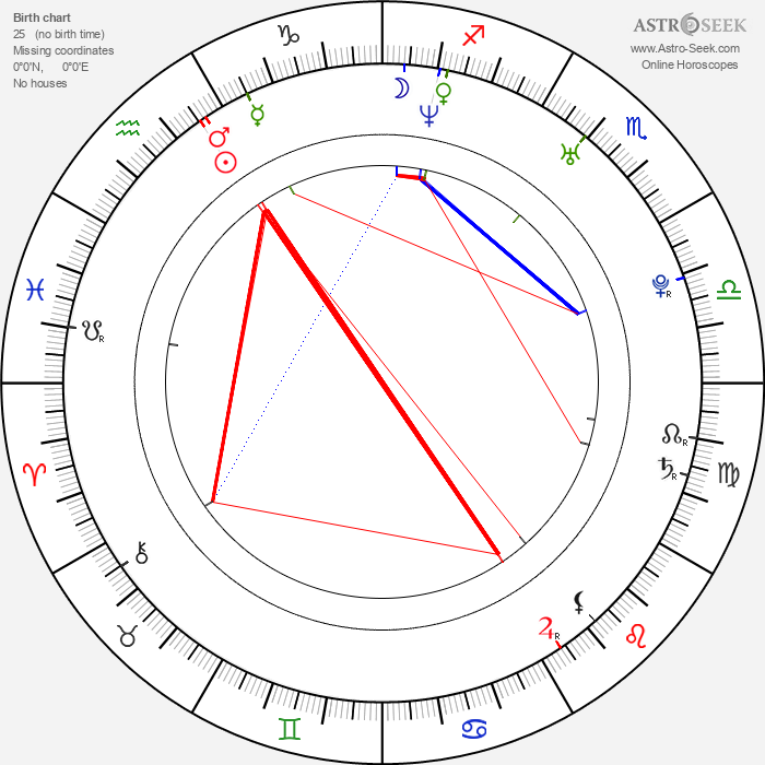 Christine Lakin - Astrology Natal Birth Chart