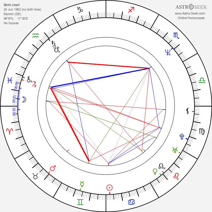 Christine Neubauer - Astrology Natal Birth Chart