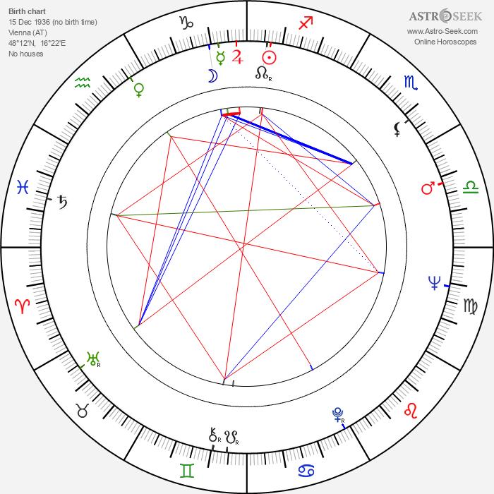 Christine Ostermayer - Astrology Natal Birth Chart
