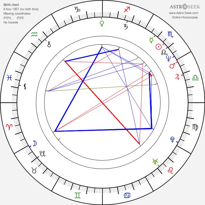 Christine Reinhart - Astrology Natal Birth Chart