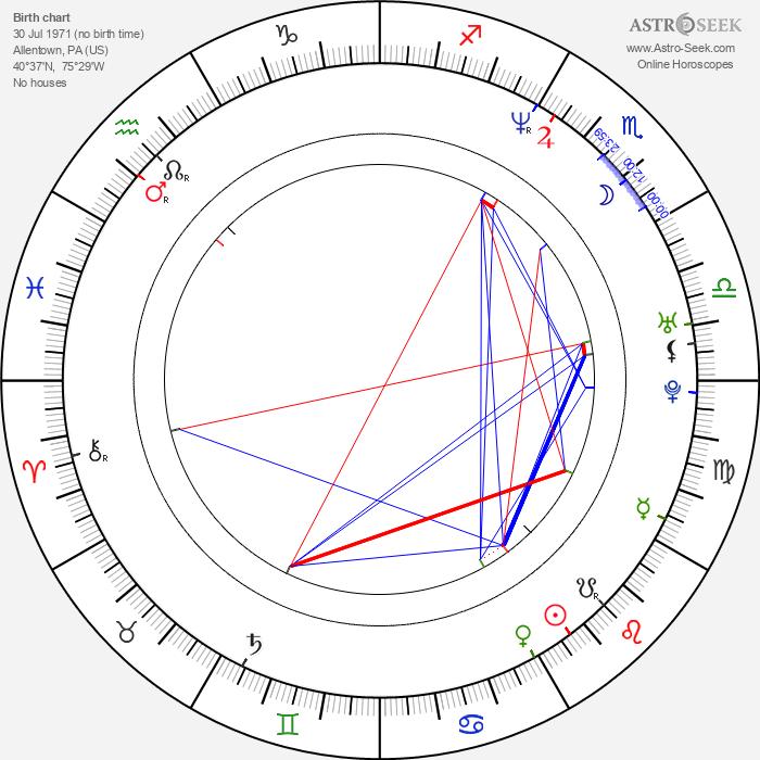 Christine Taylor - Astrology Natal Birth Chart