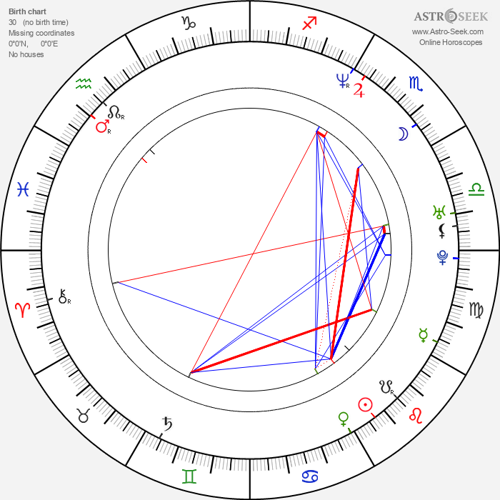 Christine Taylor - Astrology Natal Birth Chart
