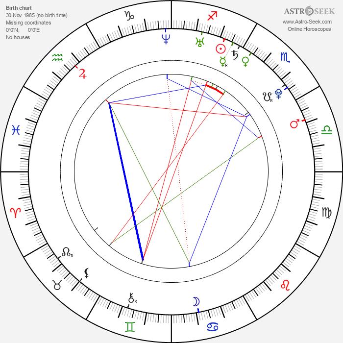 Christine Teigen - Astrology Natal Birth Chart