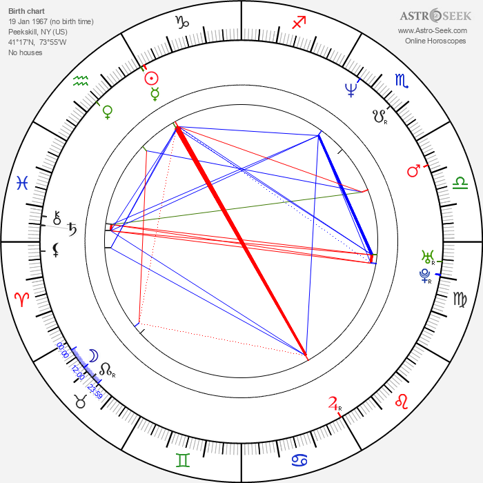 Christine Tucci - Astrology Natal Birth Chart