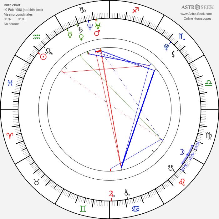 Christine Veronica - Astrology Natal Birth Chart