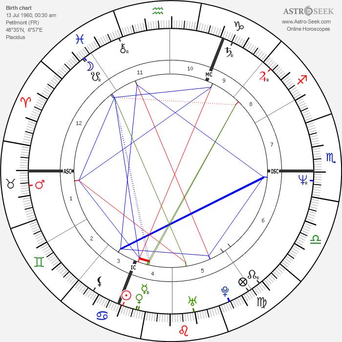Christine Villemin - Astrology Natal Birth Chart