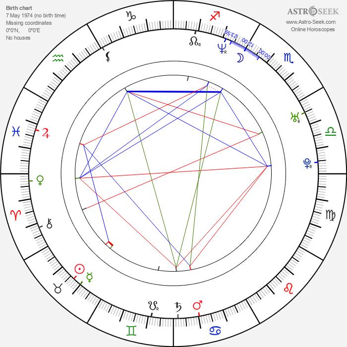 Christoffer Boe - Astrology Natal Birth Chart