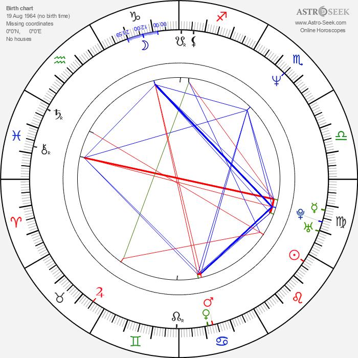 Christoph Schrewe - Astrology Natal Birth Chart