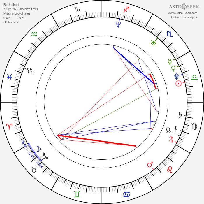 Christoph Strunck - Astrology Natal Birth Chart
