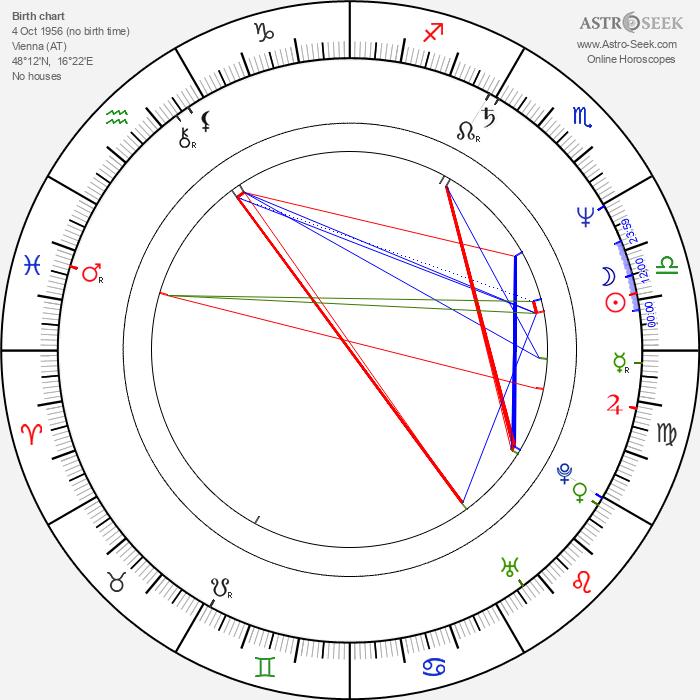 Christoph Waltz - Astrology Natal Birth Chart