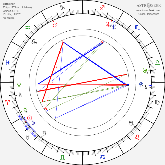 Christophe Aribert - Astrology Natal Birth Chart