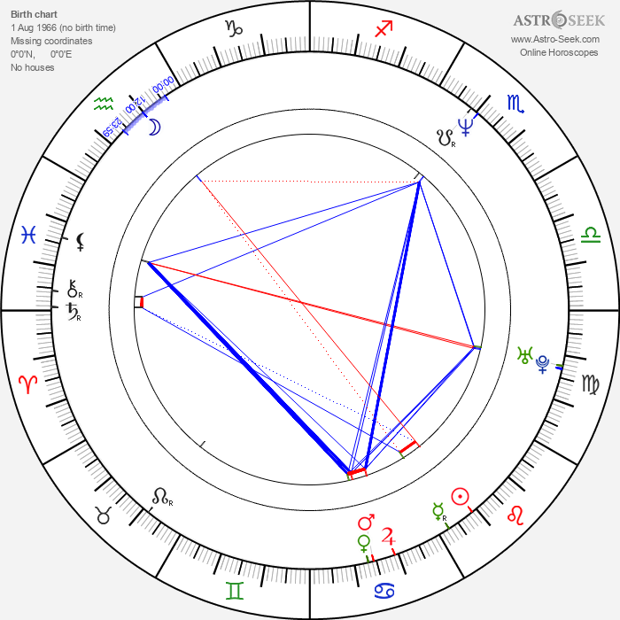 Christophe Blanc - Astrology Natal Birth Chart