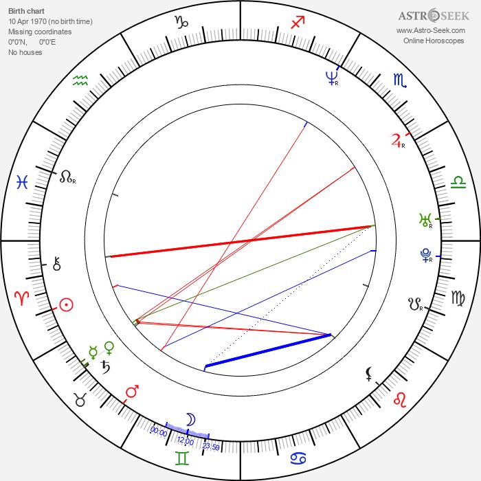 Christophe Honoré - Astrology Natal Birth Chart