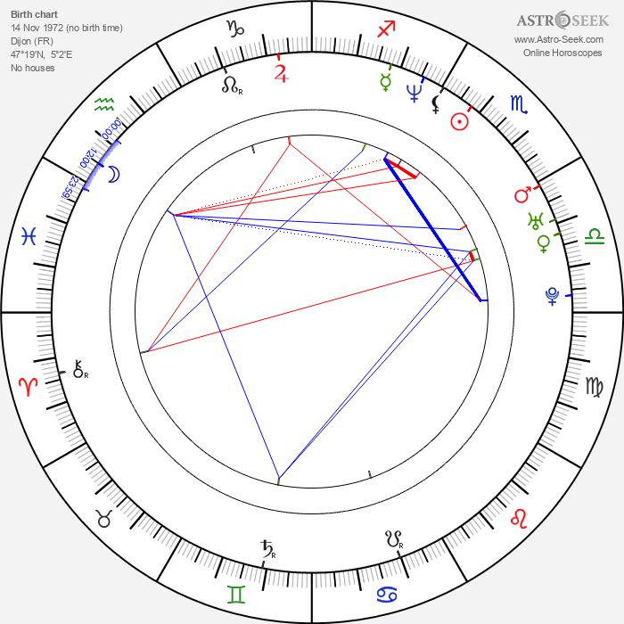Christophe Julien - Astrology Natal Birth Chart