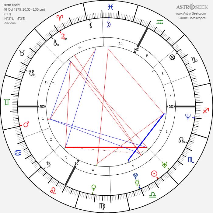 Christophe Maé - Astrology Natal Birth Chart