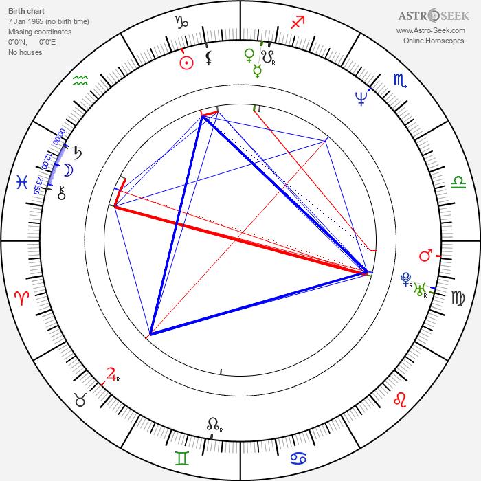 Christophe Ruggia - Astrology Natal Birth Chart
