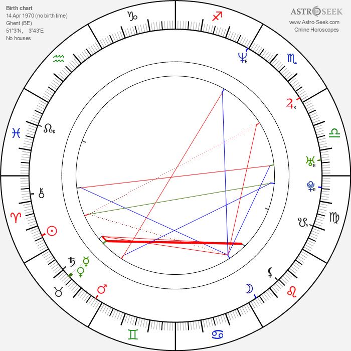 Christophe Van Rompaey - Astrology Natal Birth Chart