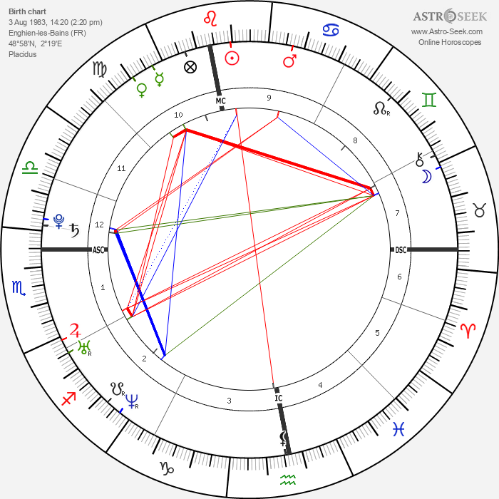 Christophe Willem - Astrology Natal Birth Chart