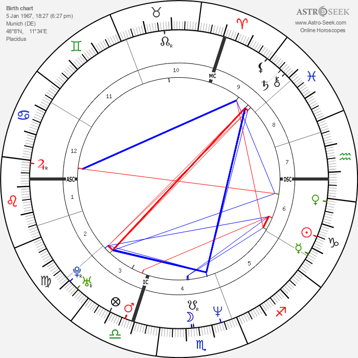 Christopher Weidner - Astrology Natal Birth Chart