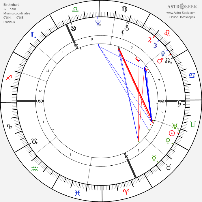 Christopher Dodd - Astrology Natal Birth Chart