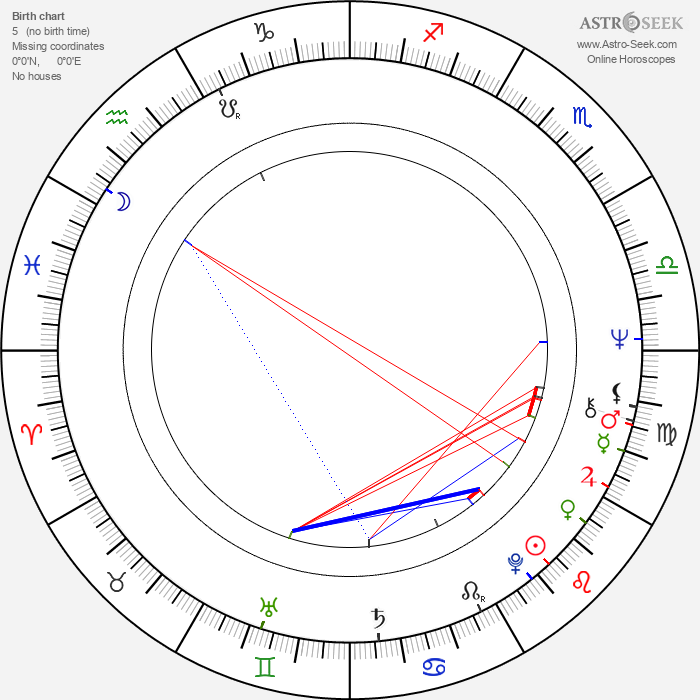 Christopher Gunning - Astrology Natal Birth Chart