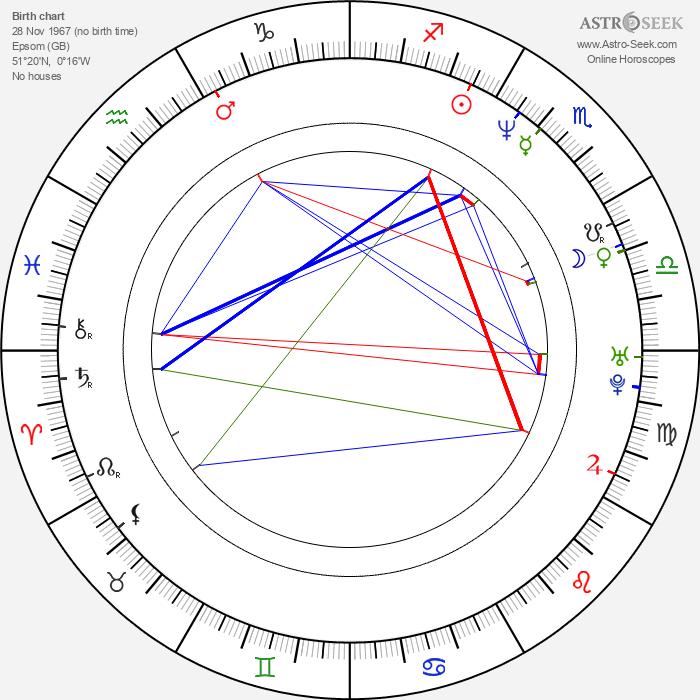 Christopher Heaton-Harris - Astrology Natal Birth Chart