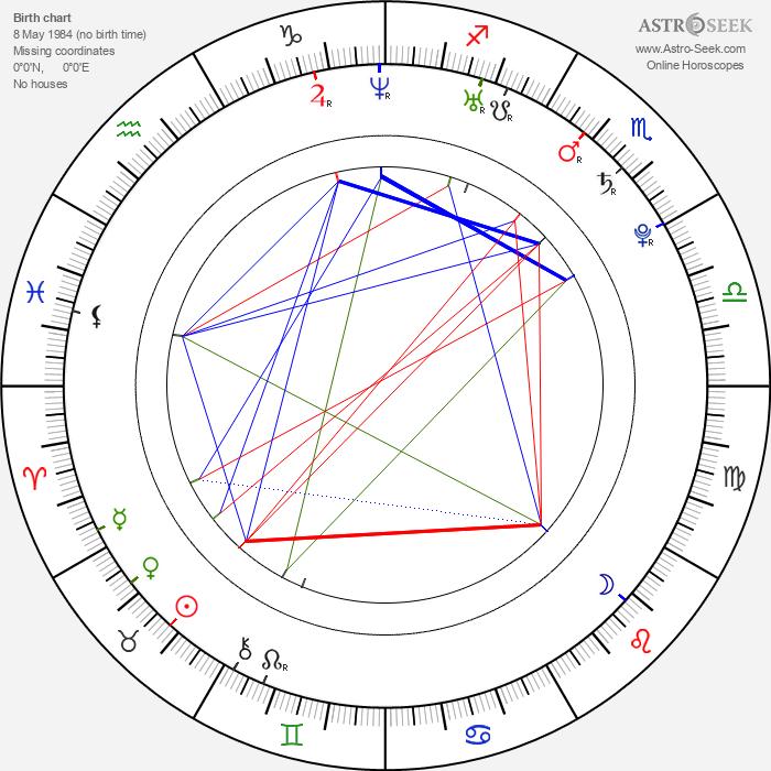 Christopher J. Stephenson - Astrology Natal Birth Chart