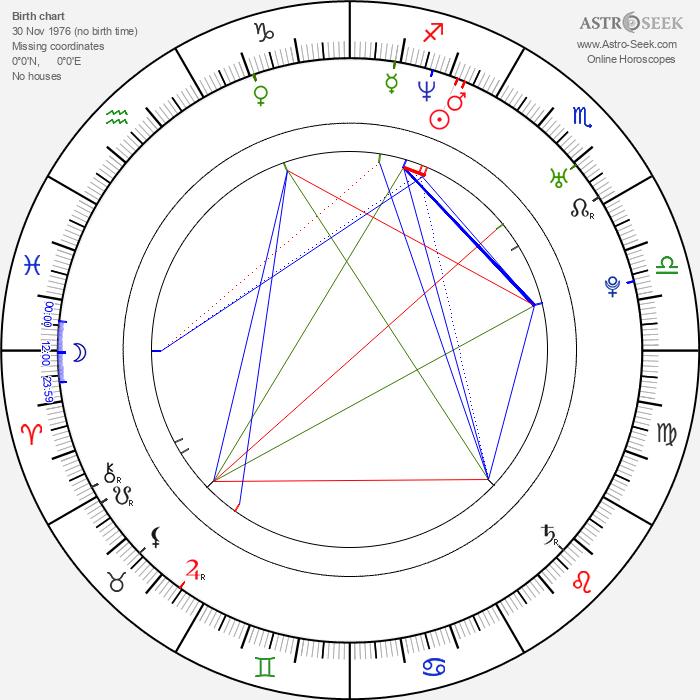 Christopher John Fields - Astrology Natal Birth Chart