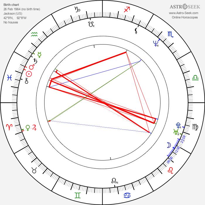 Christopher Maleki - Astrology Natal Birth Chart