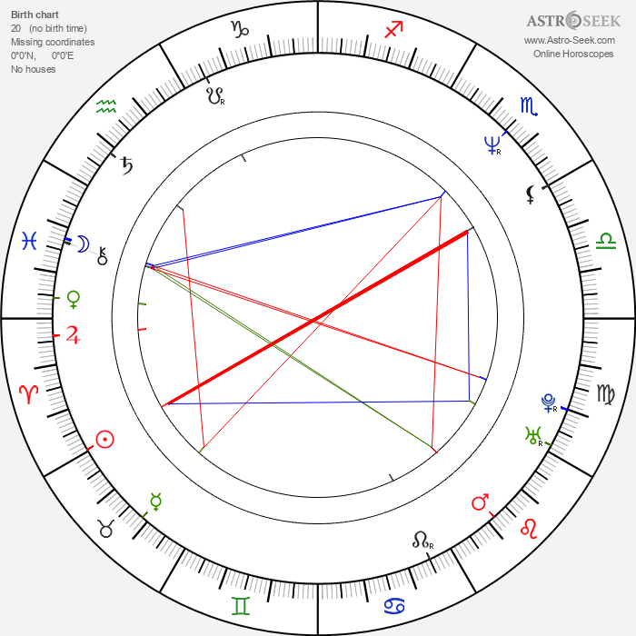 Christopher Nielsen - Astrology Natal Birth Chart