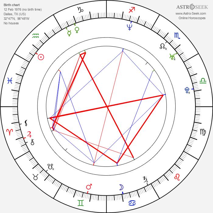 Christopher Pettiet - Astrology Natal Birth Chart