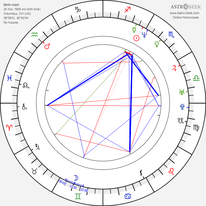 Christopher Racster - Astrology Natal Birth Chart