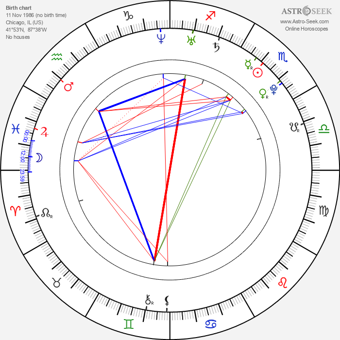 Christopher Richard Stringini - Astrology Natal Birth Chart