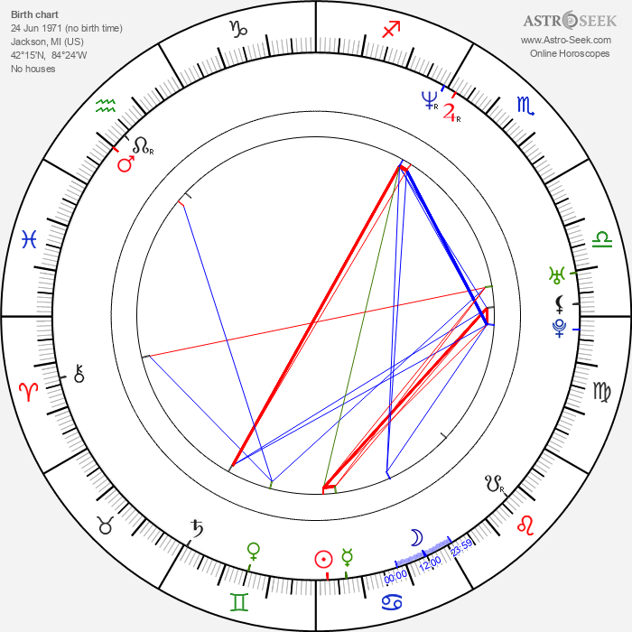 Christopher Showerman - Astrology Natal Birth Chart
