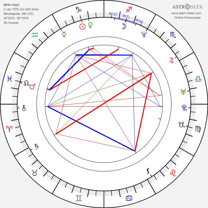 Christopher Slater - Astrology Natal Birth Chart