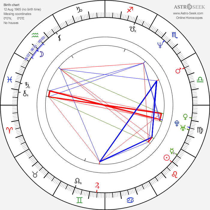 Christopher Stollery - Astrology Natal Birth Chart